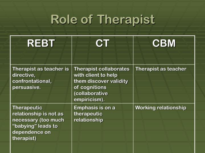 Role of Therapist