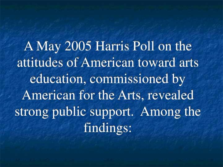 A May 2005 Harris Poll on the attitudes of American toward arts education, commissioned by American for the Arts, revealed strong public support.  Among the findings:
