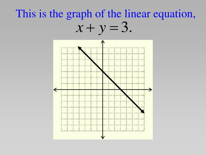 This is the graph of the linear equation,