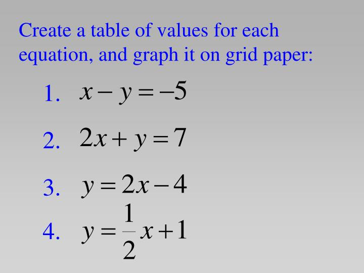 Create a table of values for each equation, and graph it on grid paper: