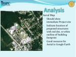 analysis26