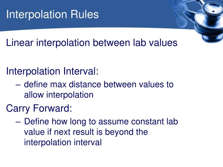 Interpolation Rules