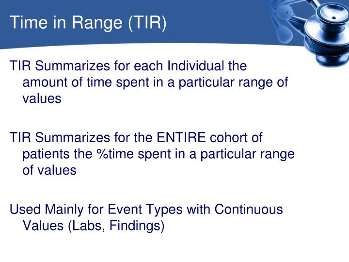 Time in Range (TIR)