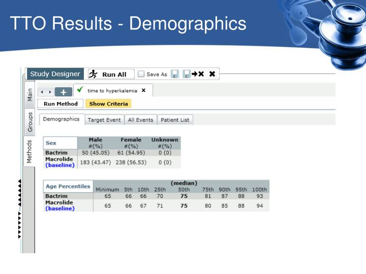 TTO Results - Demographics