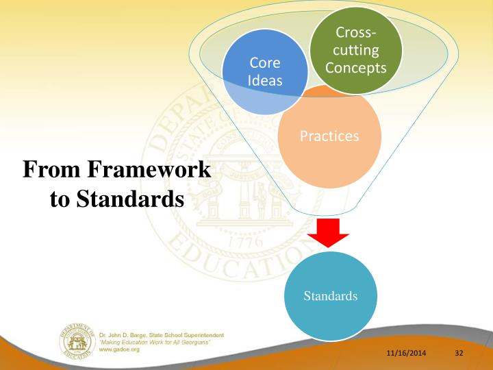 From Framework to Standards