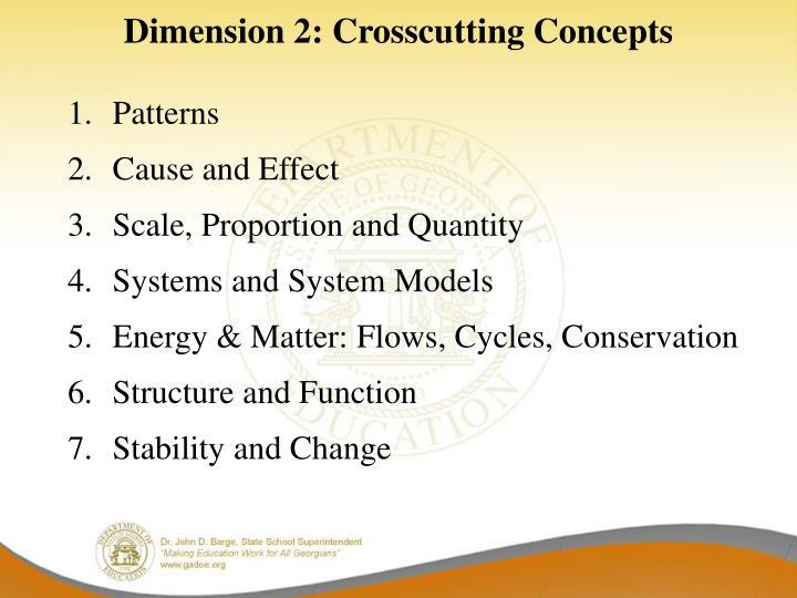 Dimension 2: