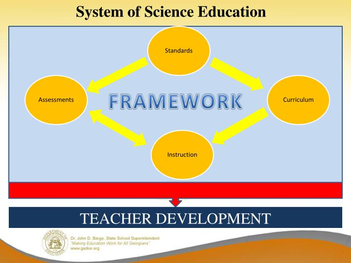 System of Science Education