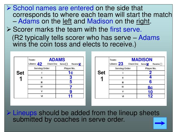 School names are entered