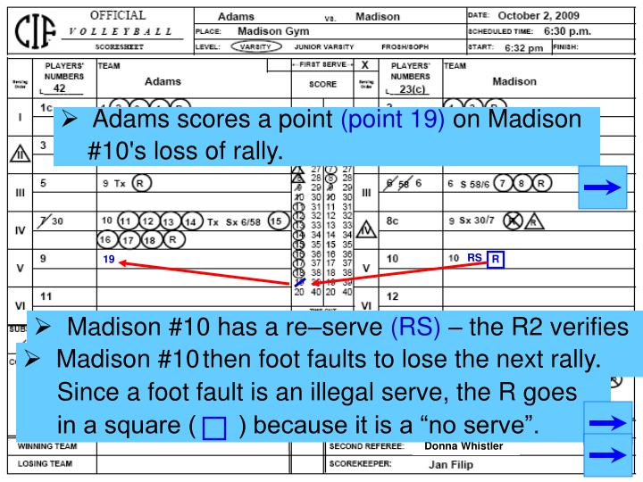 Adams scores a point