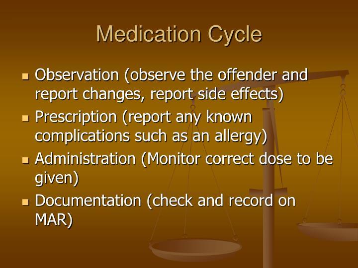 Medication Cycle