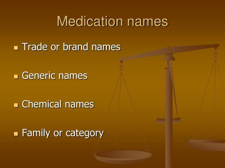 Medication names