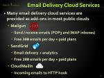 email delivery cloud services
