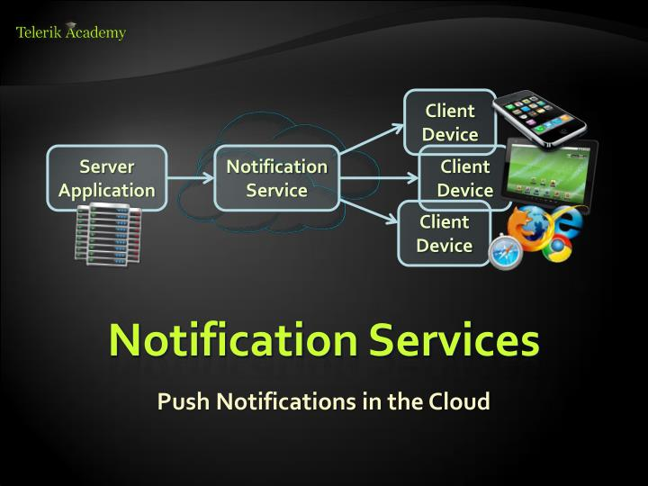 Notification Services