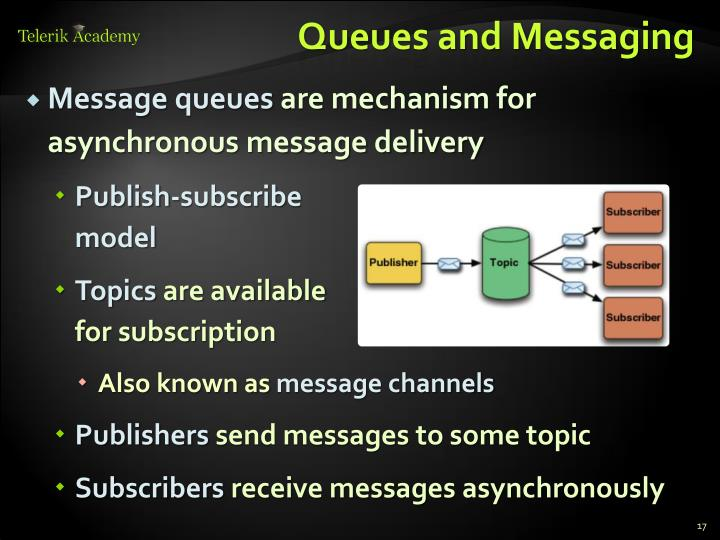 Queues and Messaging