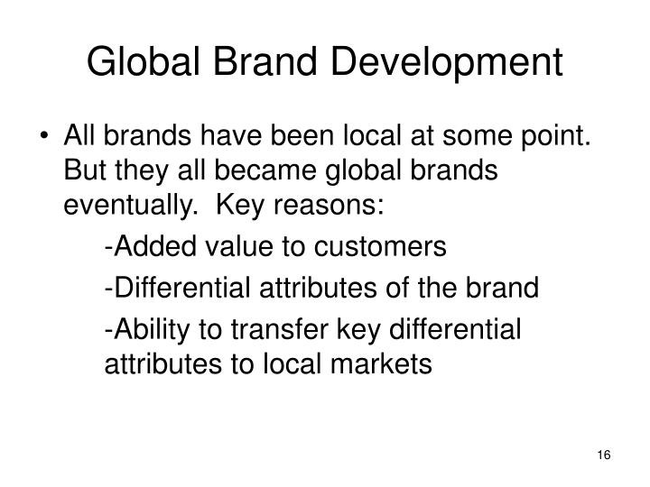 Global Brand Development