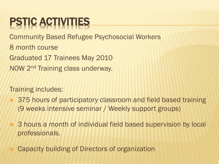 Community Based Refugee Psychosocial Workers