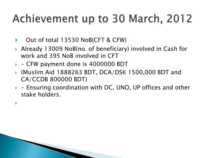 Achievement up to 30 March, 2012