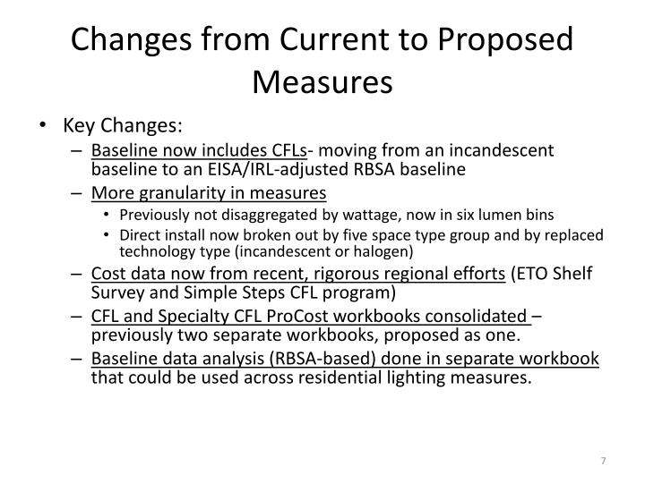 Changes from Current to Proposed Measures