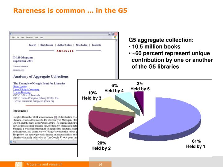 Rareness is common … in the G5
