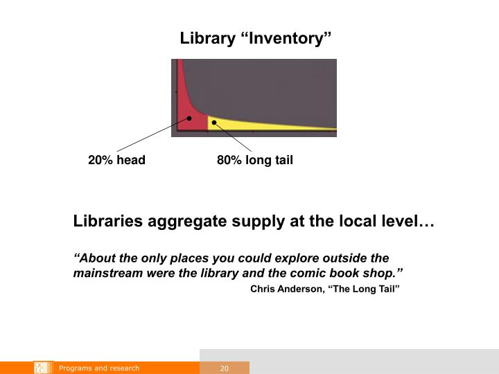 "Library ""Inventory"""