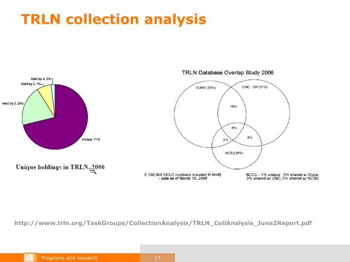 TRLN collection analysis