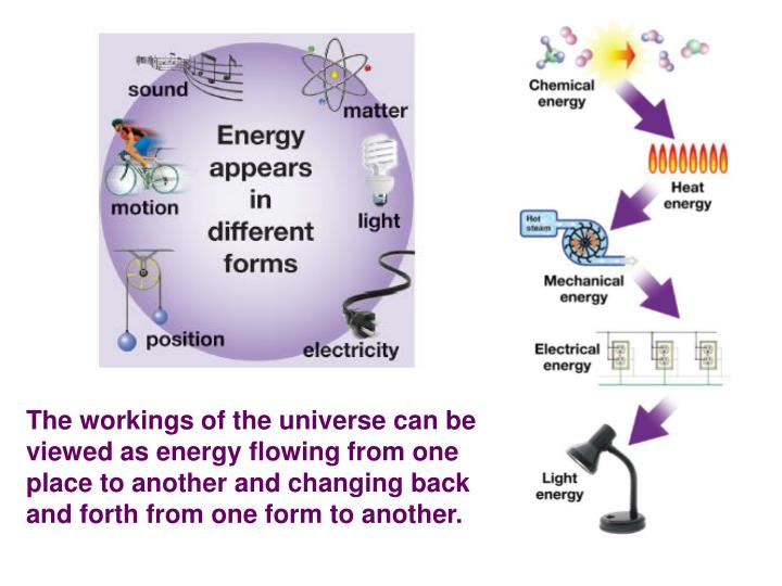 The workings of the universe can be viewed as energy flowing from one place to another and changing back and forth from one form to another.