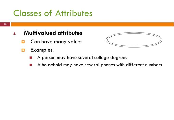 Classes of Attributes