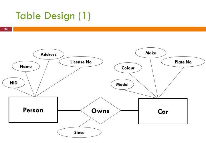 Table Design (1)