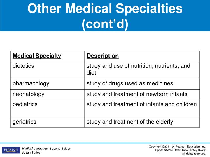 Other Medical Specialties (cont'd)