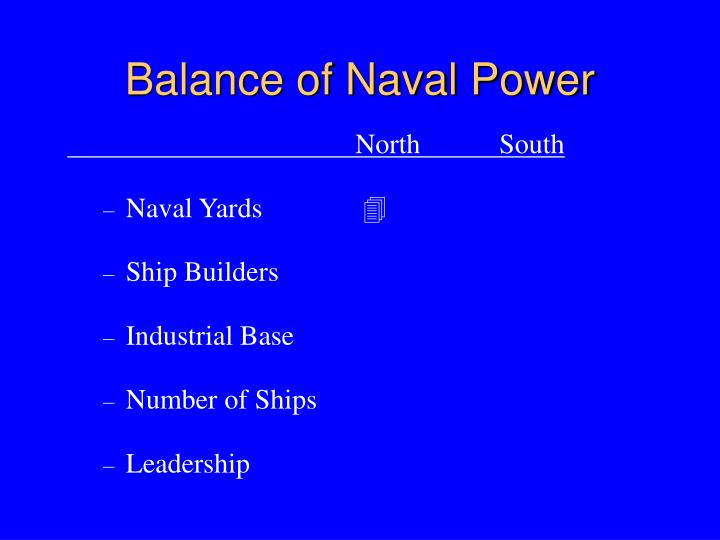 Balance of Naval Power