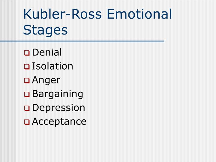 Kubler-Ross Emotional Stages