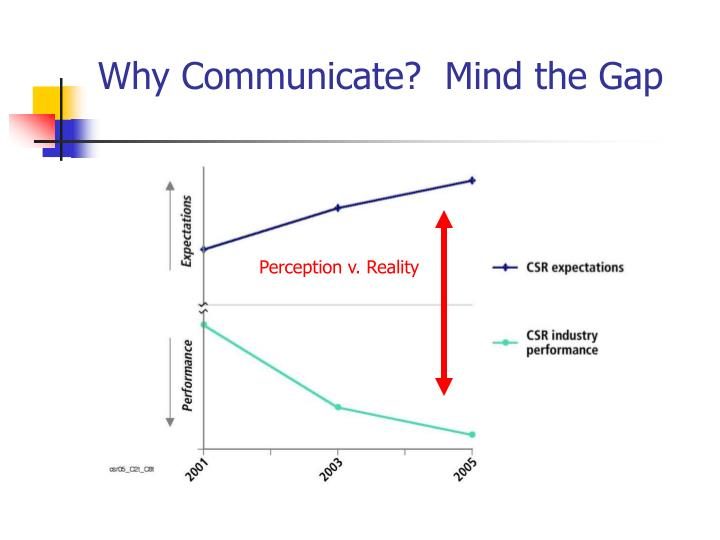 Why Communicate?  Mind the Gap