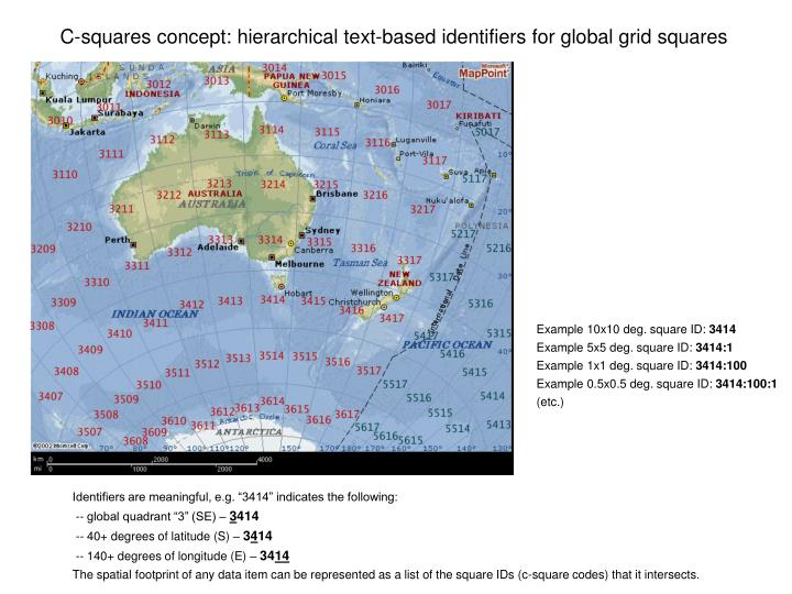 C-squares concept: hierarchical text-based identifiers for global grid squares