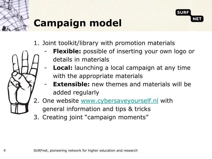 Campaign model