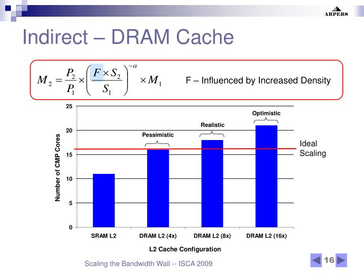 Indirect – DRAM Cache