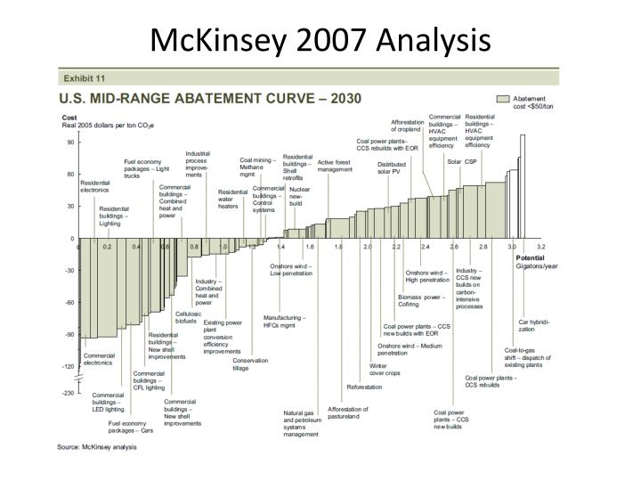 McKinsey 2007 Analysis