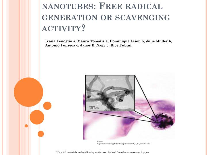 Reactivity of carbon nanotubes: Free radical generation or scavenging activity?