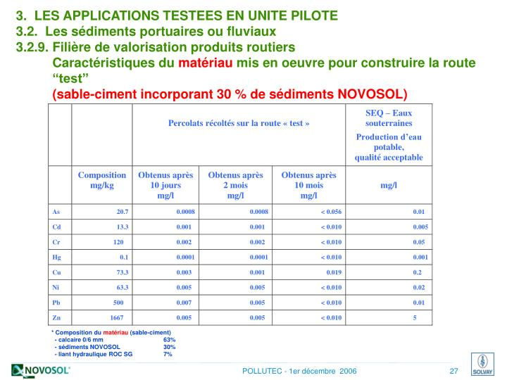 3.  LES APPLICATIONS TESTEES EN UNITE PILOTE
