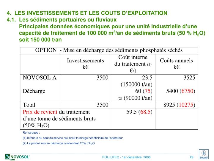 4.  LES INVESTISSEMENTS ET LES COUTS D'EXPLOITATION