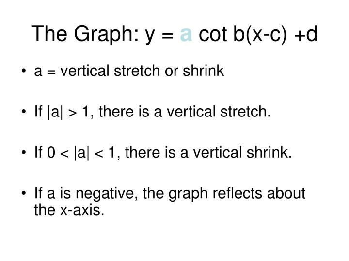 The Graph: y =