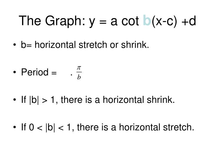 The Graph: y = a cot