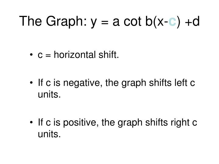 The Graph: y = a cot b(x-
