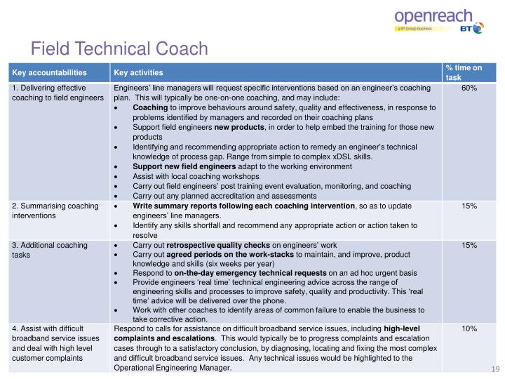 Field Technical Coach