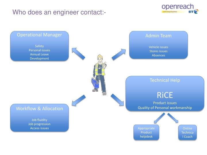 Who does an engineer contact:-