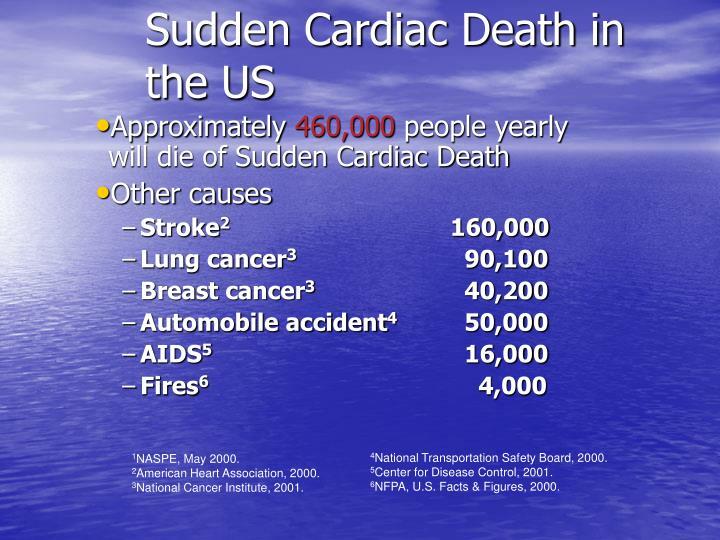 Sudden Cardiac Death in the US