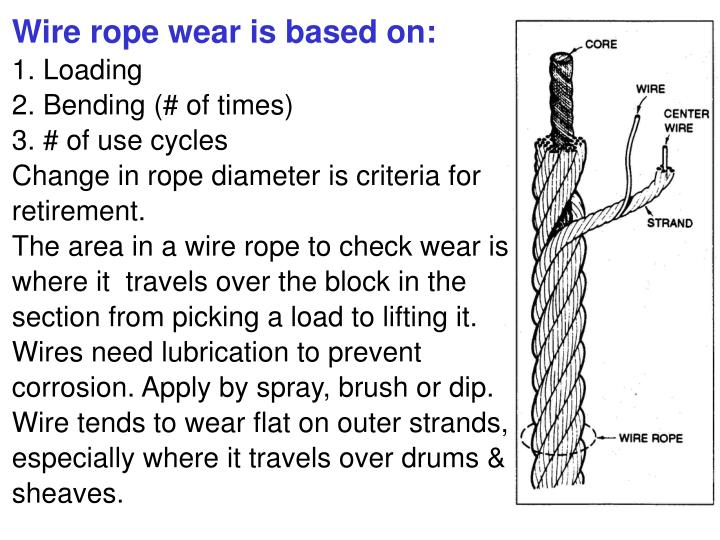 Wire rope wear is based on: