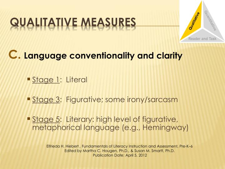 Language conventionality and clarity