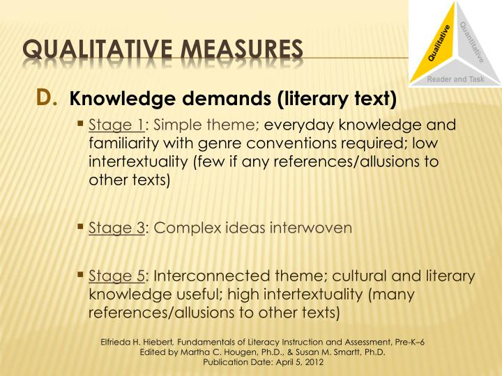 Knowledge demands (literary text)