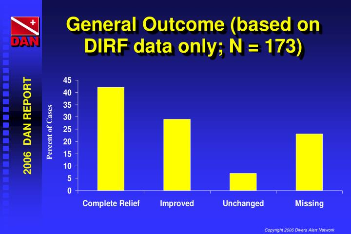 General Outcome (based on DIRF data only; N = 173)