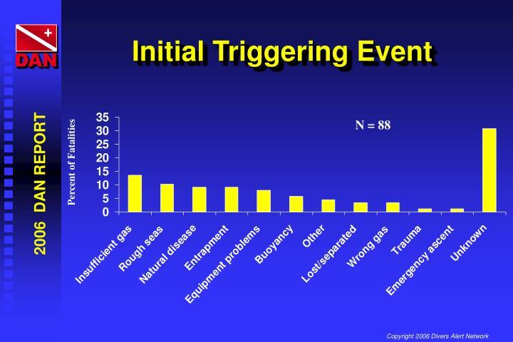 Initial Triggering Event